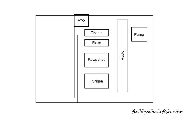 tank schematic